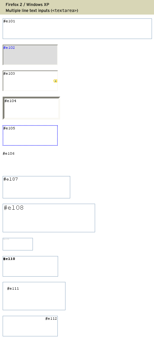 Styling multiple line text input controls (textarea elements) with